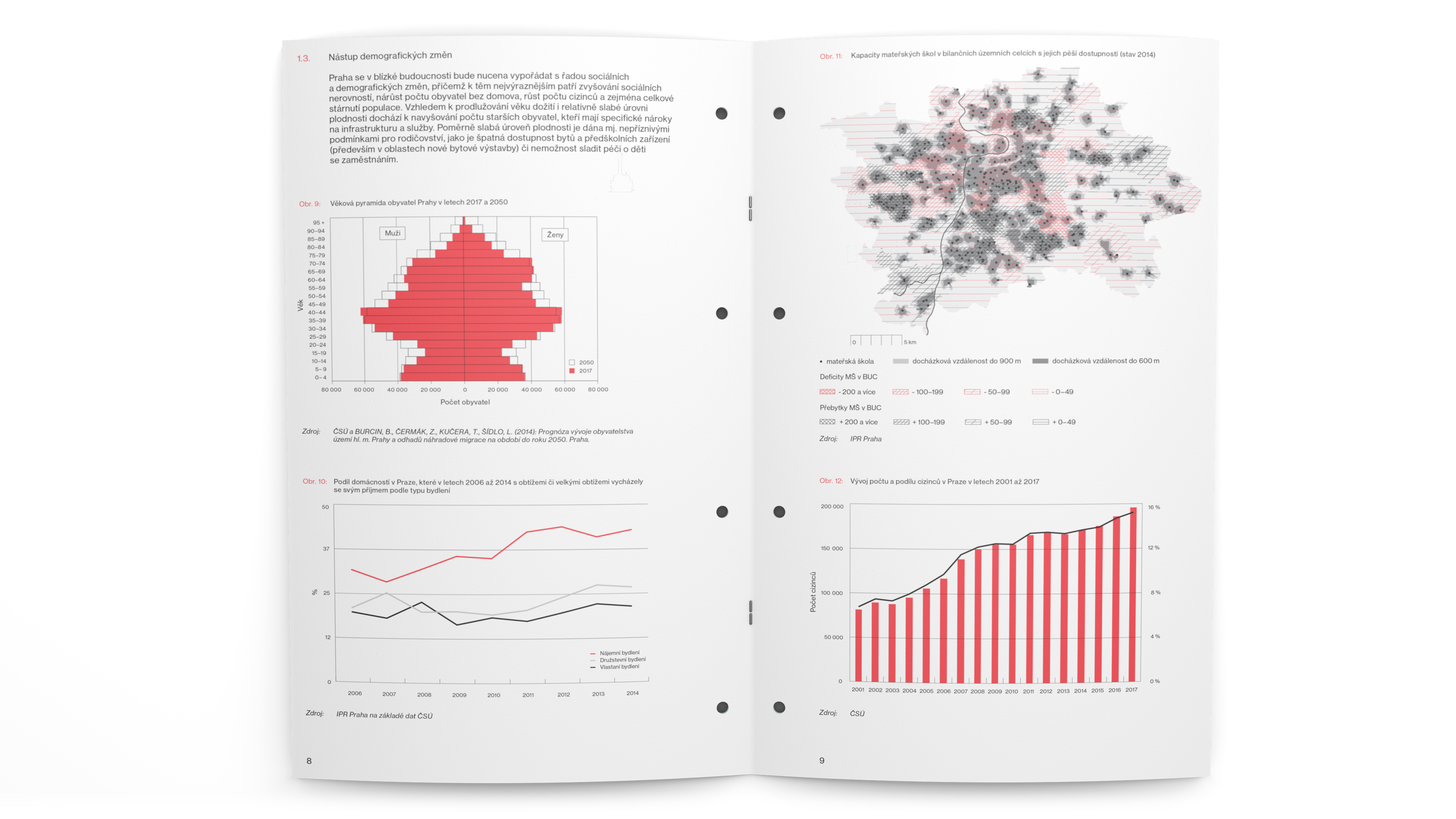 red brochure red graphs
